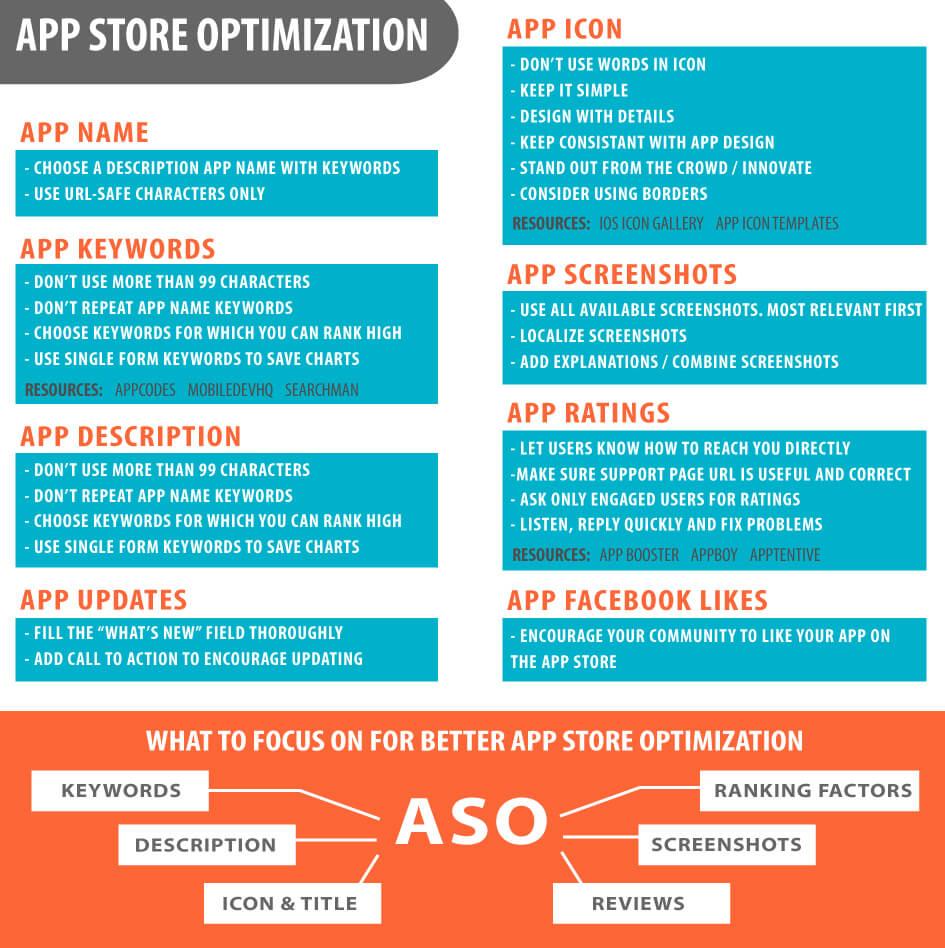 app stores im vergleich